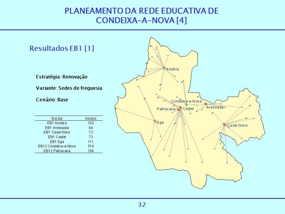 PLANEAMENTO DA REDE EDUCATIVA DE CONDEIXA-A-NOVA [4]